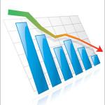 economy slows