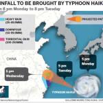 juz trzeci tajfun, chiny, leszek slazyk