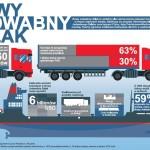 jedwabny-infografika