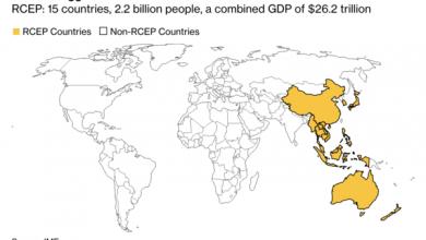Photo of Chińska ekonomia dwóch obiegów – kolejne ważne inicjatywy międzynarodowe (RCEP i CRTFTSP)